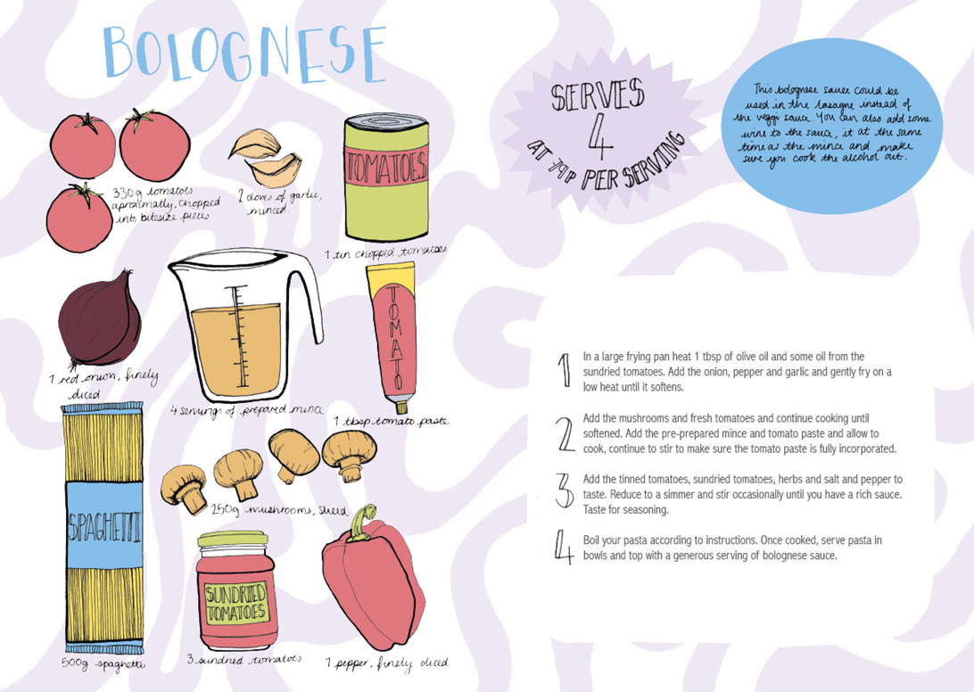 illustrated graphic for bolognese